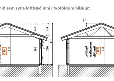 Jöklar - Tvöfaldur bílskúr - Snið
